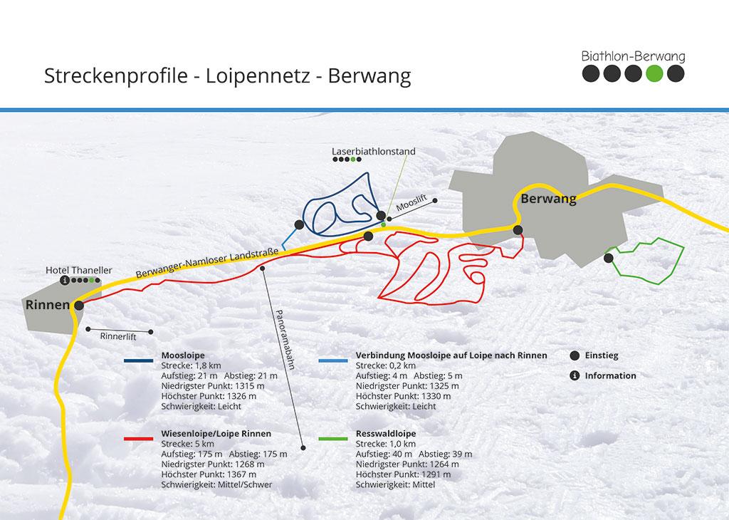 Streckenprofile - Loipennetz - Berwang